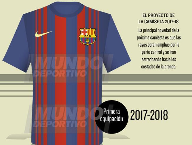 Esquisse du maillot du Barça 2017-18 dévoilée par Mundo Deportivo