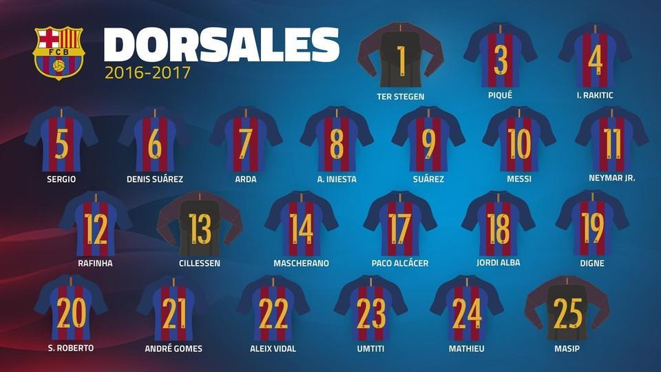 Les Barcelonais connaissent leur numéro